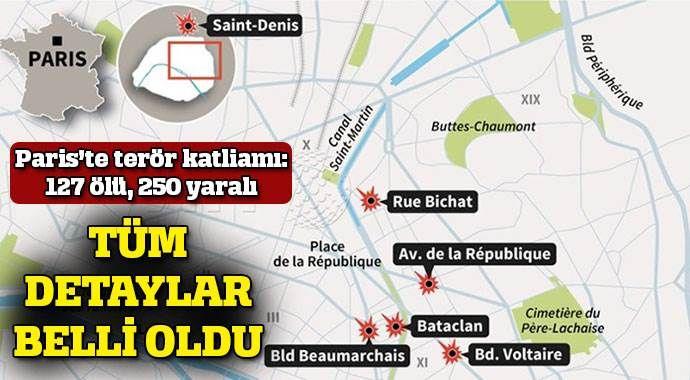 Paris'te terör saldırıları: 127 ölü, 250 yaralı