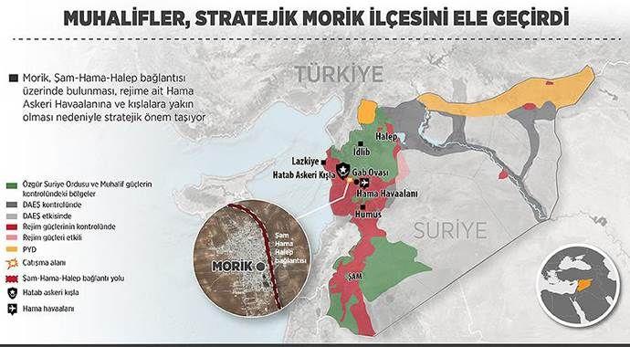 Suriyeli muhalifler stratejik Morik ilçesini ele geçirdi