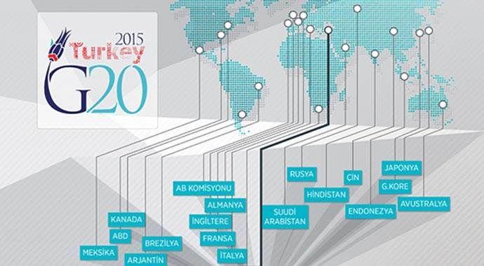 Dünyanın gözü G20 Liderler Zirvesi'nde
