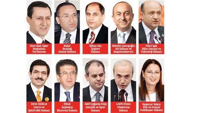 turkiye gazetesi