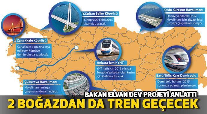 Bakan Elvan: Çanakkale Boğazı da trenle geçilecek