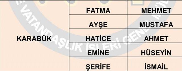 İşte Türkiye'de en çok kullanılan isimler
