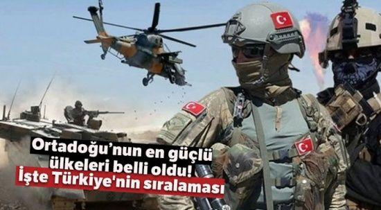 Ortadoğu'nun en güçlü ülkeleri belli oldu! İşte Türkiye'nin sıralaması