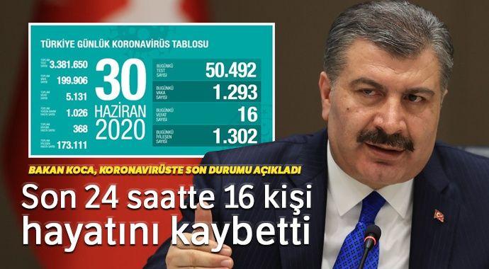 Türkiye'de son 24 saatte bin 293 yeni vaka tespit edildi, 16 kişi hayatının kaybetti