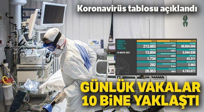 10 Mayıs koronavirüs vaka sayısı açıklandı
