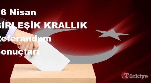 BİRLEŞİK KRALLIK 16 Nisan Referandum sonuçları | BİRLEŞİK KRALLIK referandumda Evet mi Hayır mı dedi?