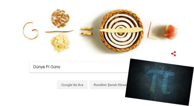 Dünya Pi Günü Nedir? (Google Neden Dünya Pi Günü İçin Doodle Hazırladı) Dünya Pi Günü Kısaca...