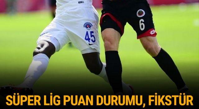 Süper Lig Puan Durumu, Fikstür ve Kalan Maçlar   Süper Lig Son Durum ve gol krallığı