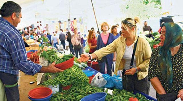İstanbul'un  semt pazarları  navigasyonda