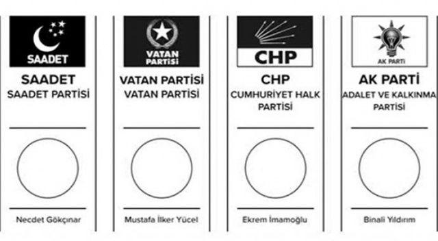 İstanbul seçimlerinde yarışacak adayların pusuladaki yeri belli oldu