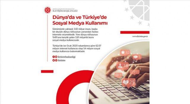 İletişim Başkanı Fahrettin Altun'dan 'dijital farkındalık' çağrısı