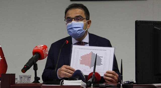 Vali açıkladı: 1 ayda 67 kişi Covid-19'dan hayatını kaybetti