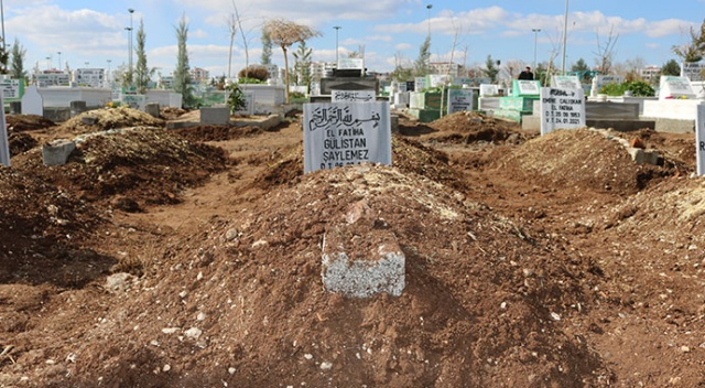 Kardeşi tarafından öldürülen Gülistan Şaylemez toprağa verildi