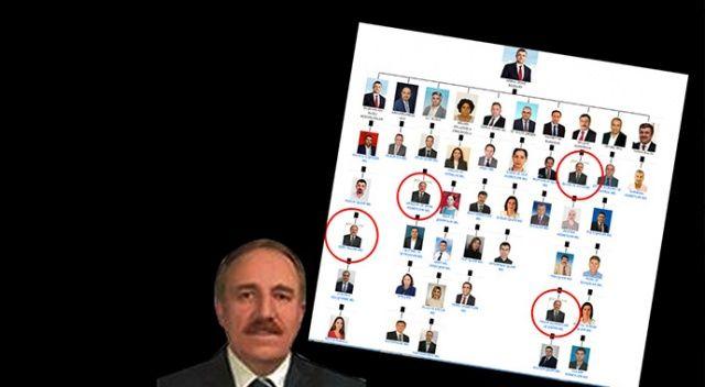 CHP'li Esenyurt ve Merkezefendi belediyelerinin liyakat tablosu!