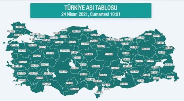Karadeniz'de 2 milyon 679 bin dozdan fazla aşı yapıldıs