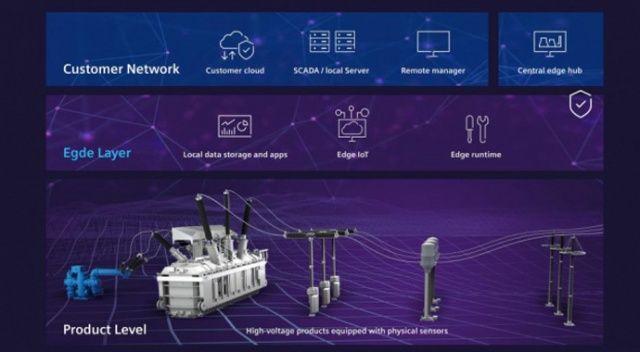 Siemens Energy, dijital güç iletim portföyünü genişletiyor
