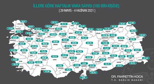 Bakan Koca haftalık vaka haritasını açıkladı