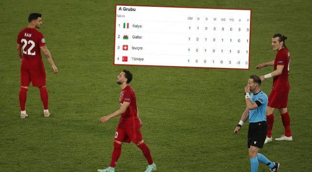 Türkiye gruptan nasıl çıkar? İşte EURO 2020 kalan maçlar