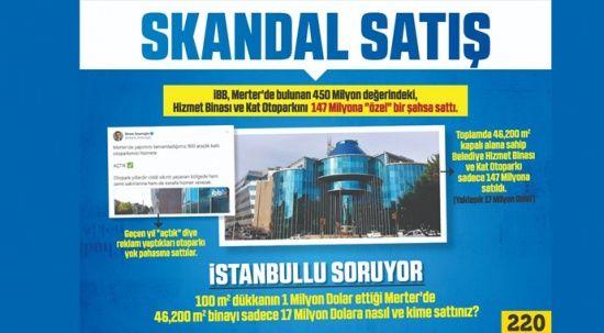 "Kabaktepe; ""CHP'li İBB'nin Merter'deki 303 milyon TL'lik rant satışına engel olduk"""