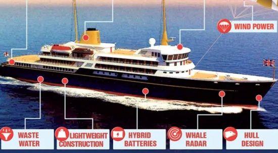 Dünyanın en çevreci gemisi