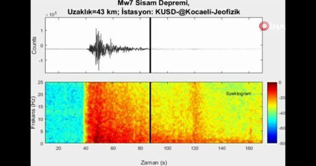 İzmir depreminin ürkütücü ses kaydı ortaya çıktı